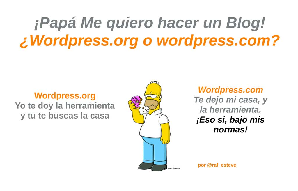 En que se diferencian WordPress.com y WordPress.org?