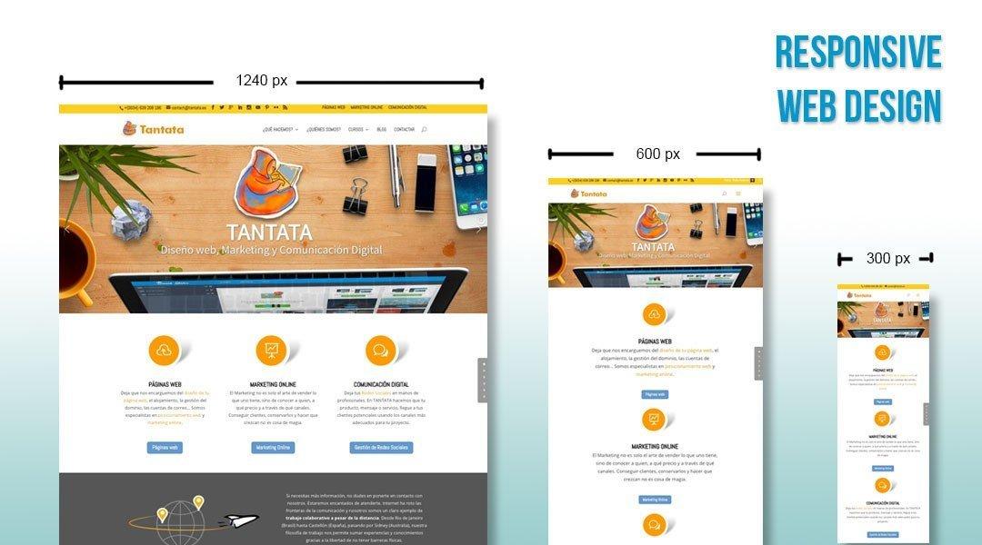 ¿Qué es un Diseño web responsive?